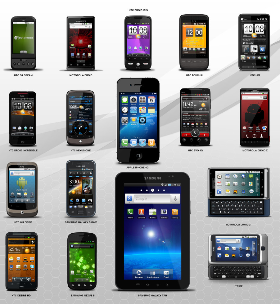 mobile-device